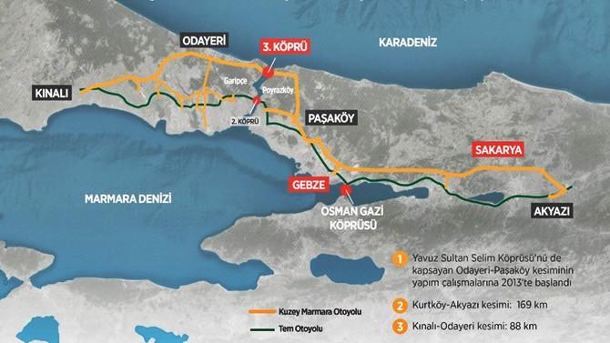 Kuzey Marmara otoyolu için 2.8 milyar dolarlık finansman
