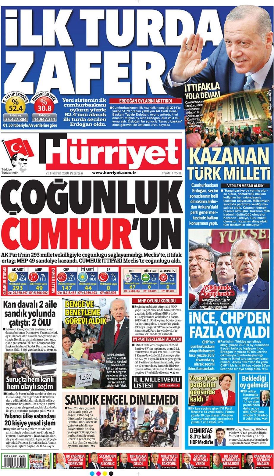 Günün gazete manşetleri (25 Haziran 2018)