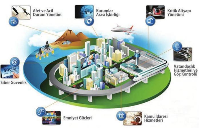 'Belediyelerin yeni rotası akıllı şehirlerdir'