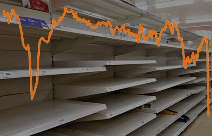 Ekonomik güven endeksi tarihi seviyelere düştü