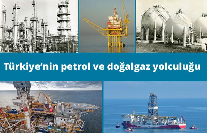 Türkiye'nin petrol ve doğalgaz yolculuğu